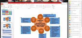 Inspektorat Kota Palangka Raya Mengikuti Rapat Asistensi Pembangunan Zona Integritas (ZI) oleh Kementerian Pendayagunaan Aparatur Negara dan Reformasi Birokrasi RI